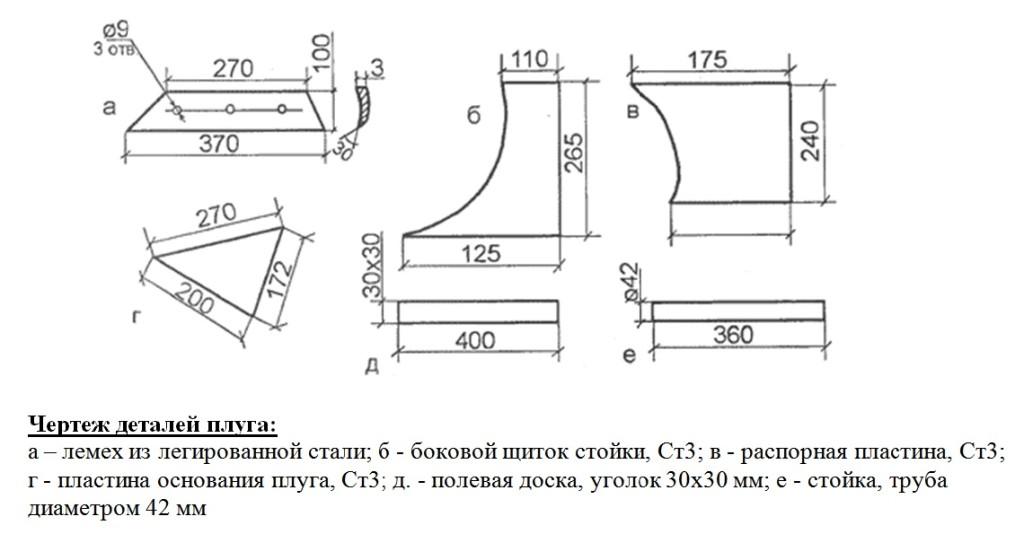 фото: чертеж деталей плуга