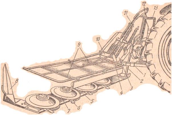 Фото: Схема роторной косилки КРН