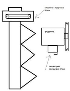 Фото: Схема сегментной косилки