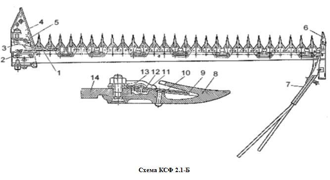 Фото: Схема устройство косилки ксф 2 1
