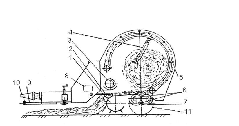 Фото: Схема устройства ПРФ 145