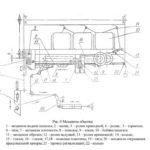 Фото: Схема № 3 Механизм обмотки